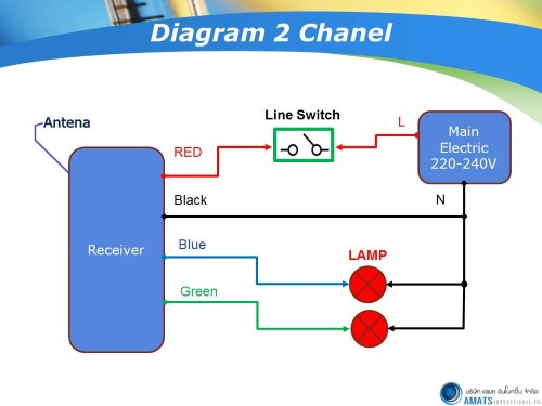 Daigram-Remote-Control-Switch-2Chanel